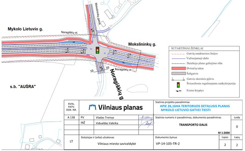 Parengti detaliojo plano sprendiniai  Mykolo Lietuvio gatvei tiesti